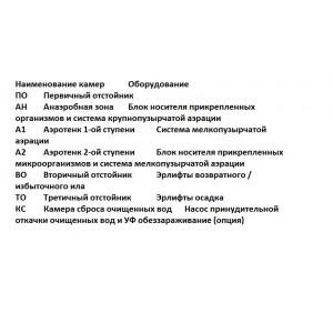 Септик Евролос Грунт 6 +